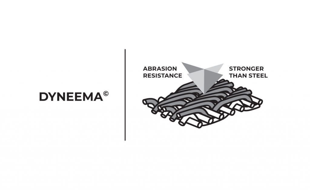 Dyneema is 15 times stronger than steel